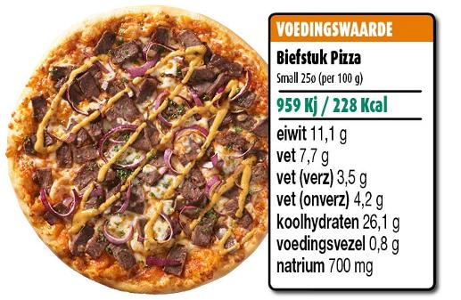 pizza bezorgen barendrecht